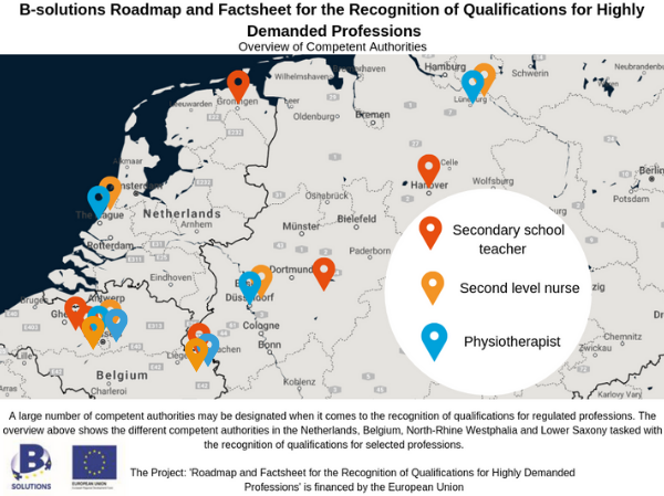 B-solutions: recognition of qualifications roadmap